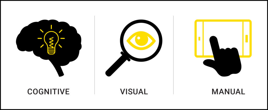 Icons for Cognitive, Visual, and Manual